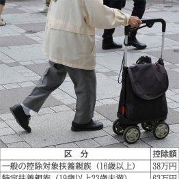 離れて暮らす老親を扶養に入れて年間10万円の節税をする