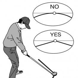 ヘッドはV字を意識するとインサイドインの正しい円軌道に