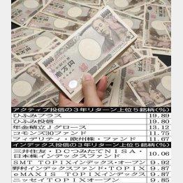 将来のために…(C)日刊ゲンダイ