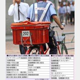 運送・郵便業で働く340万人は「発想の転換」が必要(C)日刊ゲンダイ