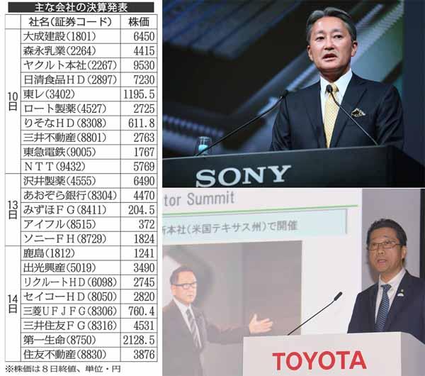 ソニー平井社長(上)と決算発表するトヨタの永田副社長(C)日刊ゲンダイ