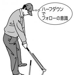 ダウンスイングの途中で左腕を反時計回りにねじると正しい円軌道になる