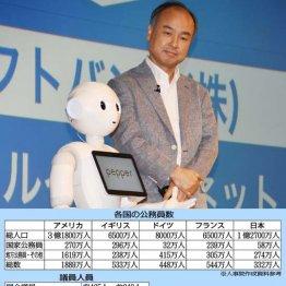 公務員と政治家の仕事はAIロボットにとって代わられる