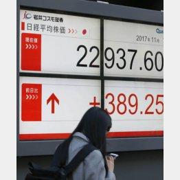 平均株価は高値圏が続く(C)日刊ゲンダイ