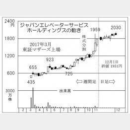 ジャパンエレベーターサービス(C)日刊ゲンダイ