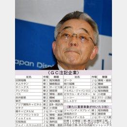 JDIも初めて「重要事象」記載(写真は東入来CEO)/(C)日刊ゲンダイ