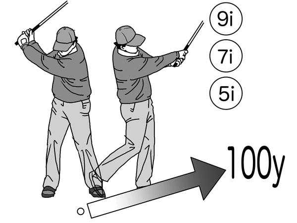 北風の影響を受けない 低くて強い球を打つ練習法ゴルフ日刊ゲンダイ