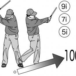 北風の影響を受けない 低くて強い球を打つ練習法