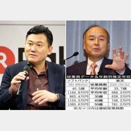 ソフトバンクと楽天(C)日刊ゲンダイ