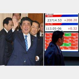 株高とアベノミクスは関係なし(C)日刊ゲンダイ