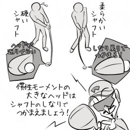慣性モーメントが大きなヘッドは柔らかいシャフトに合う
