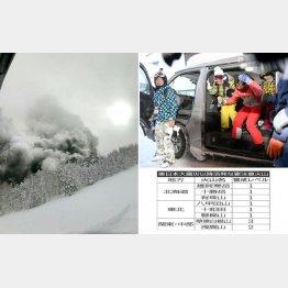 本白根山の噴煙(スキー客が撮影)と山頂から救助されたスキー客/(C)共同通信社