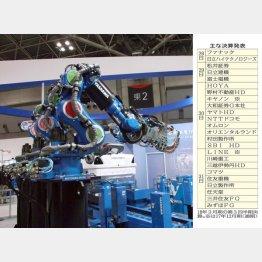 安川電機のロボット(C)日刊ゲンダイ