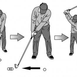 テークバックでボールを真後ろにはじくとヘッドの軌道が安定
