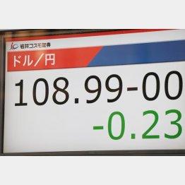 円高基調がクッキリ(C)日刊ゲンダイ