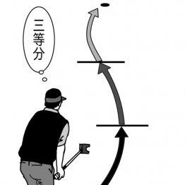 ロングパットは3等分して素振りの距離感を伸ばしていく