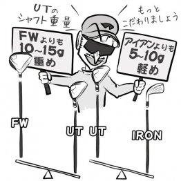 ユーティリティーはシャフト重量を正しくフローさせて選ぶ
