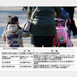 """""""信頼""""できる保育所探しも…(写真はイメージ)/(C)日刊ゲンダイ"""