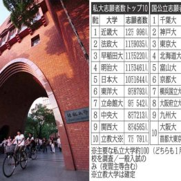 私大は中央大・立教大 国公立は阪大・富山大が人気急上昇