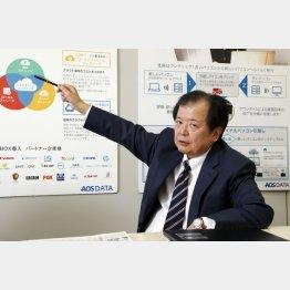 AOSデータの春山洋社長(C)日刊ゲンダイ