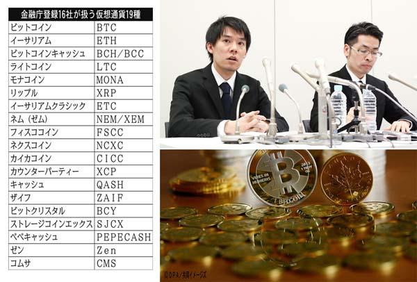 金融庁の仮想通貨交換業者登録にコインチェック(右上)はなかった…/(C)共同通信社