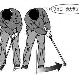 ロングパットは右ひざでボールを送り出す