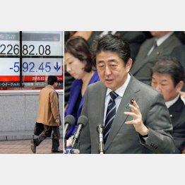 5日、米国株急落を受け日経平均も大幅下落(C)日刊ゲンダイ