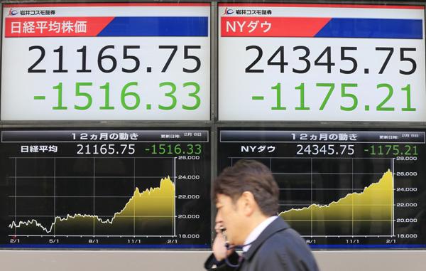 日経平均は1万8000円台まで下落の恐れも(C)日刊ゲンダイ