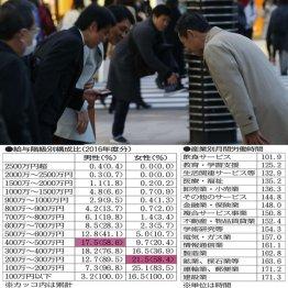 【年収編】人並みに誇れるのは男性521万円で女性280万円