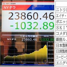 米国株も危うい