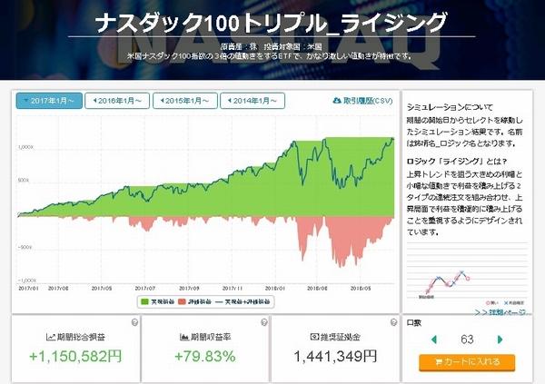ネットショッピングに似た操作性で発注は簡単(提供)インヴァスト証券株式会社