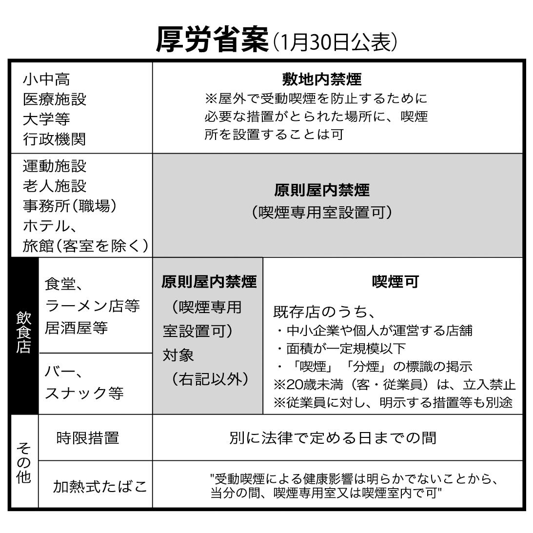 厚労省案は問題だらけ(C)日刊ゲンダイ