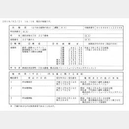 「SME乃木坂ビル」の所有権がジャニーズ事務所に移転したことを示す不動産登記簿謄本/(C)日刊ゲンダイ