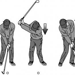 飛ばし屋の共通点 インパクトは左肩が上がり右肩が下がる