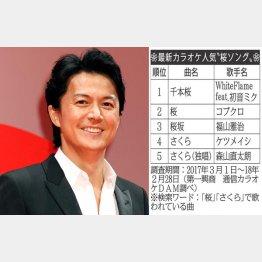 福山雅治の「桜坂」も大ヒット(C)日刊ゲンダイ