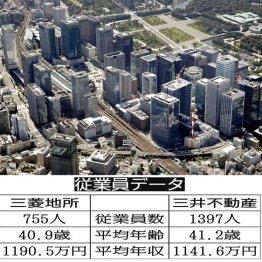 不動産のリーディング企業「三菱地所」vs「三井不動産」