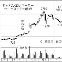 独立系メンテナス大手の「ジャパンエレベーターサービス」