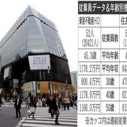 マンション建設大手「東急不動産vs住友不動産」の年収比較
