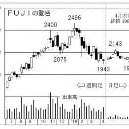 4月に社名変更 創業60年「FUJI」は産業用ロボットで首位級