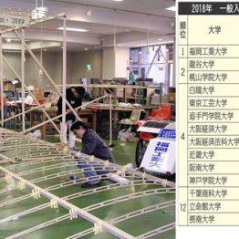 18年度入試で志願者増加率1位 「大阪経済法科大」の正体