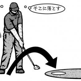 落下地点に向かって振る「アプローチはボールをトスする要領」