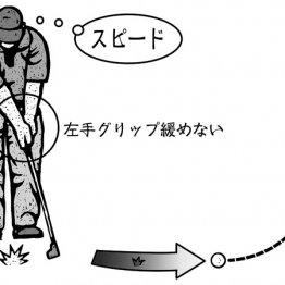 「ロングパットは1メートル先に集中」 ライン上に目印を