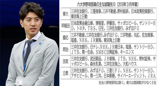 田中大貴アナは慶応野球部時代ホームラン王(C)日刊ゲンダイ