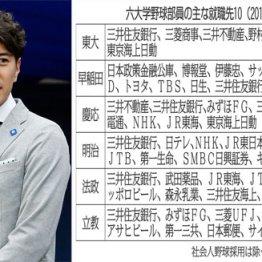 田中大貴アナは慶応野球部時代ホームラン王