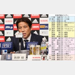 W杯最終登録メンバー23人を発表する西野監督(C)日刊ゲンダイ