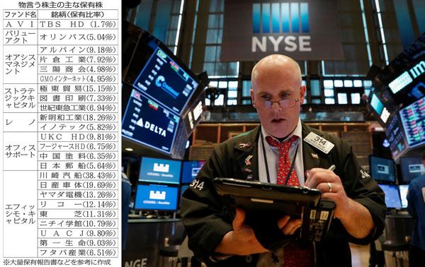 TBSも標的…暗躍する「物言う株主...