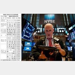 市場も注目(NY証券取引所)/(C)ロイター
