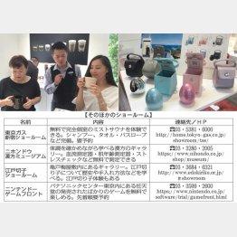 デロンギ表参道(左)と大野屋の「新宿ショールーム」(右)/(C)日刊ゲンダイ