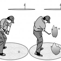 バンカーショットが苦手な人は目標方向よりも左に砂を飛ばすといい