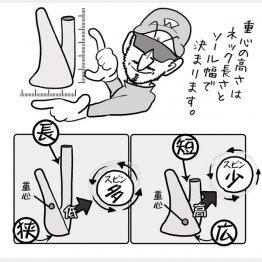 (ゲーリー・久永)
